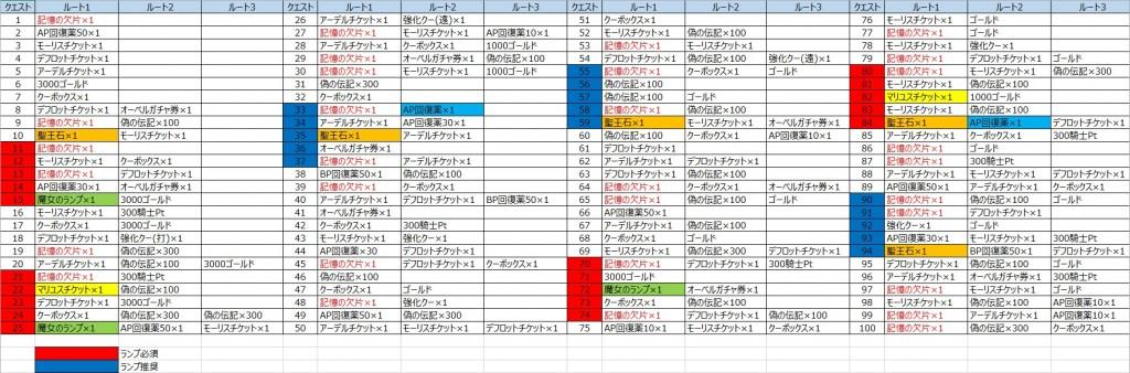 20170220-horsaga-memory-route-1
